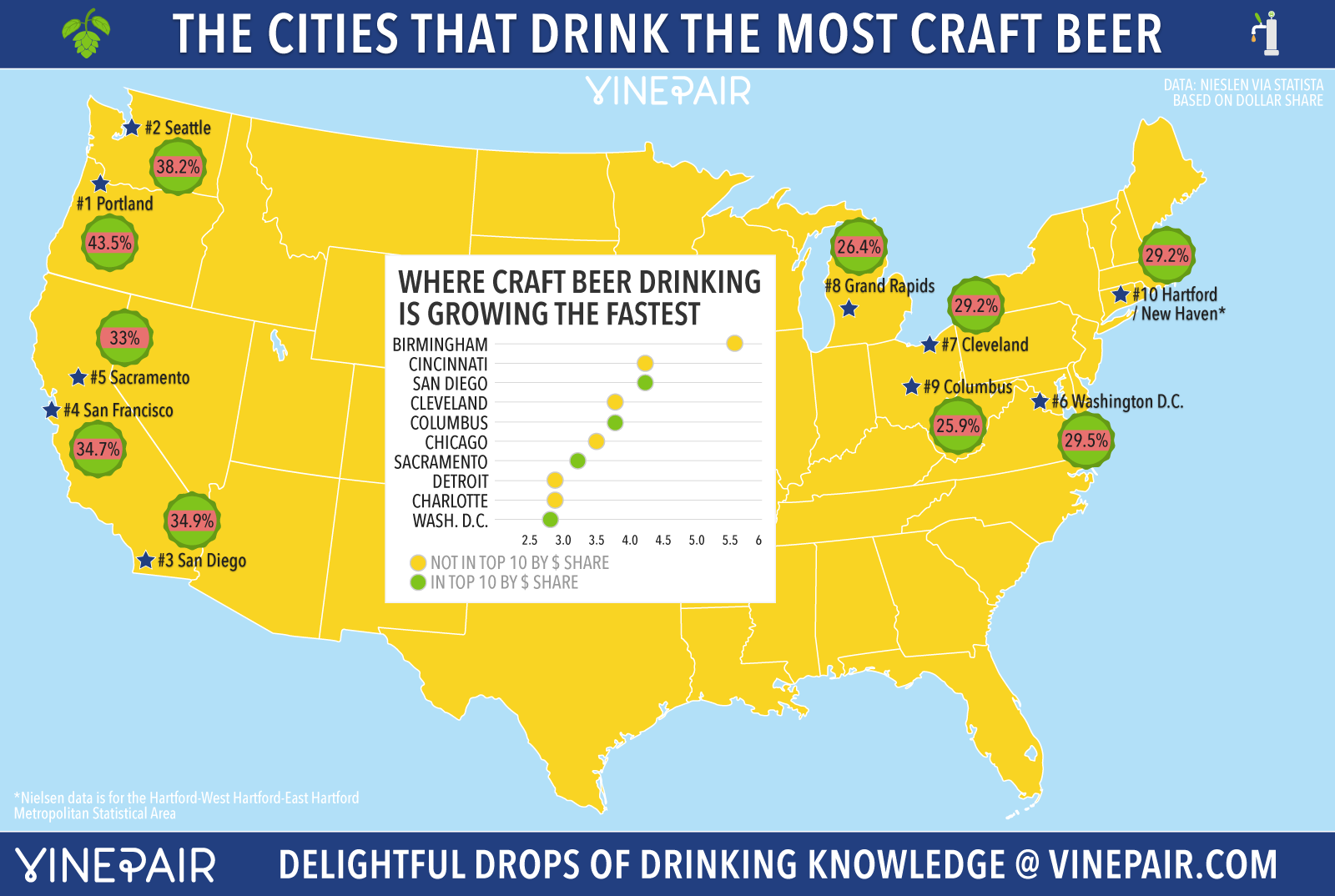 Cities In Us Where You Can Drink In Public