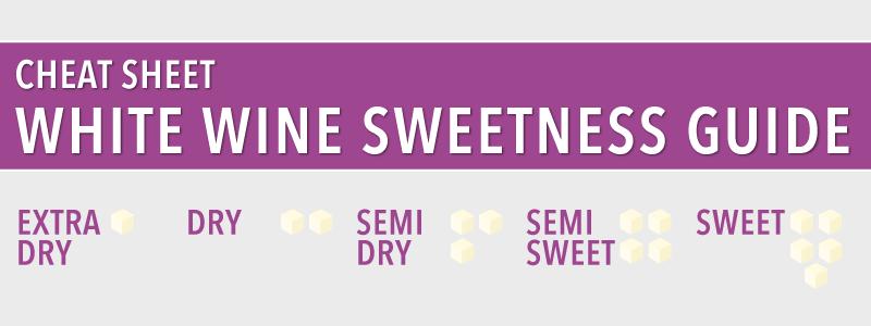 White Wine Sweetness Chart - Cheat Sheet