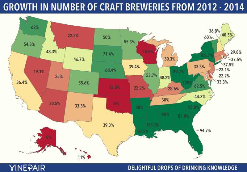 Brewery Growth Per State