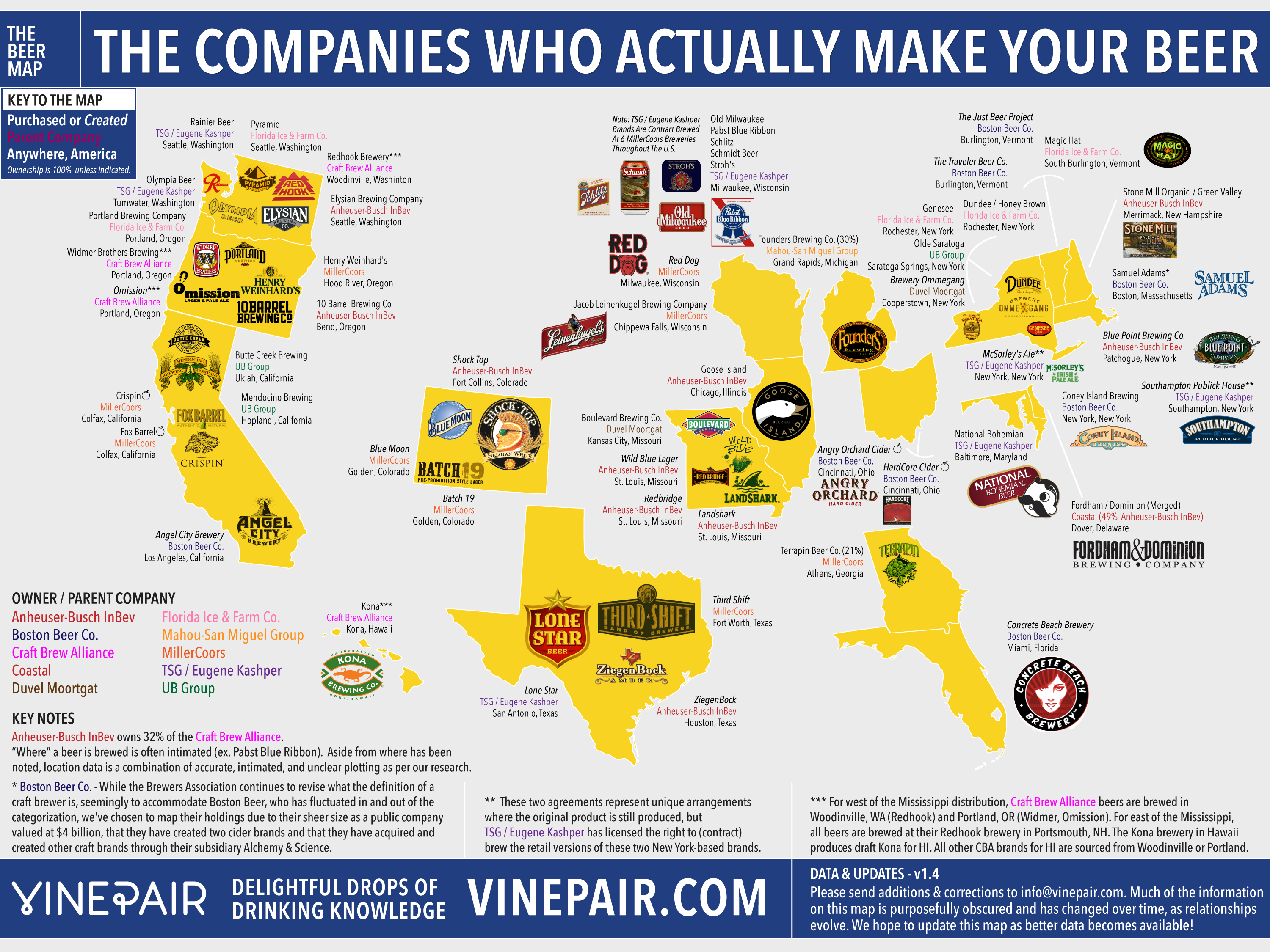 Map The Companies Who Actually Make Your Beer Vinepair - Us-brewery-map