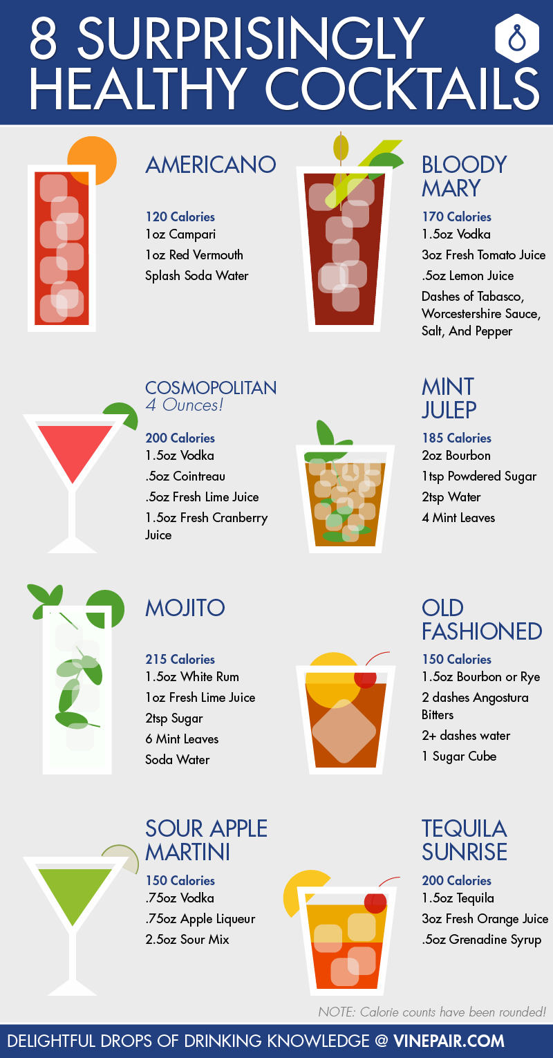 Holiday drink names pictures to pin on pinterest pinsdaddy for Names of mix drinks