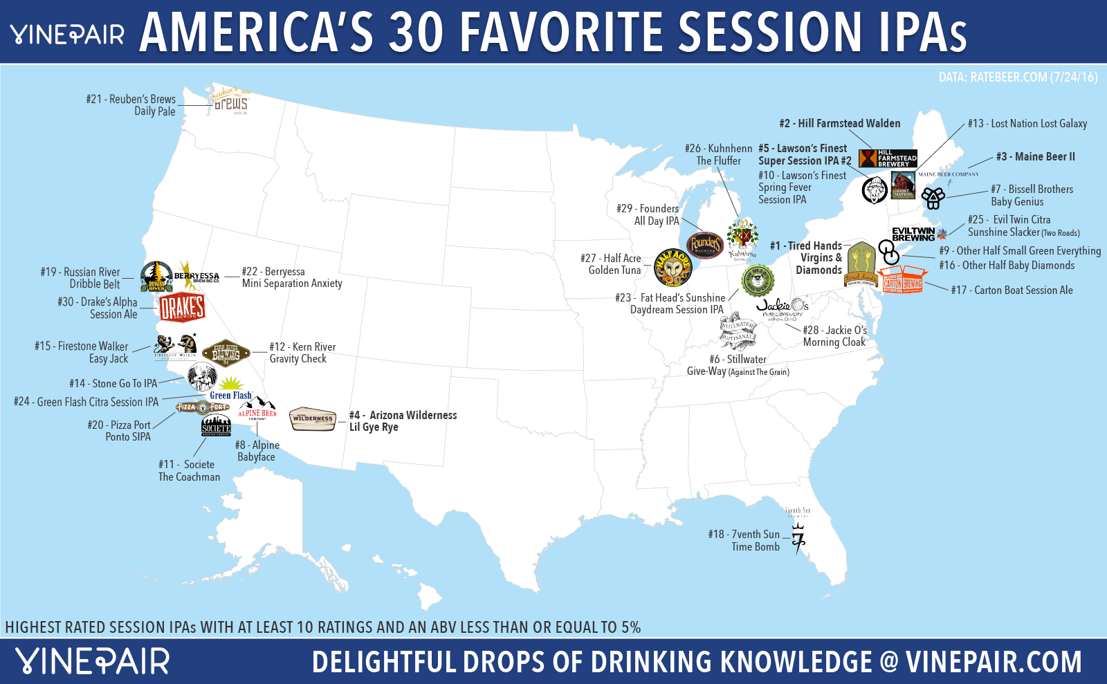 The 30 Highest Rated Session IPAs In America