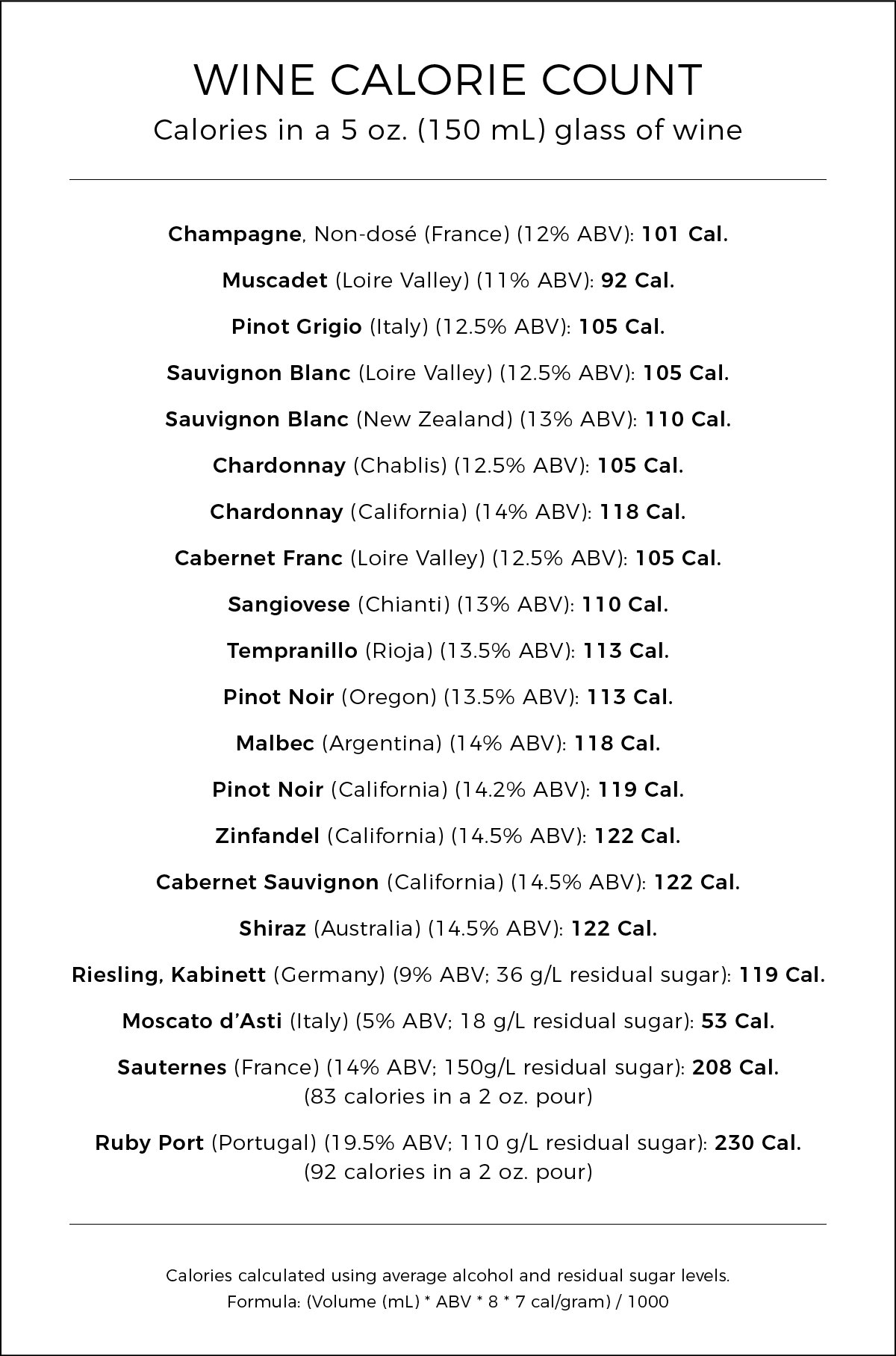 How Many Calories Are in Wine?