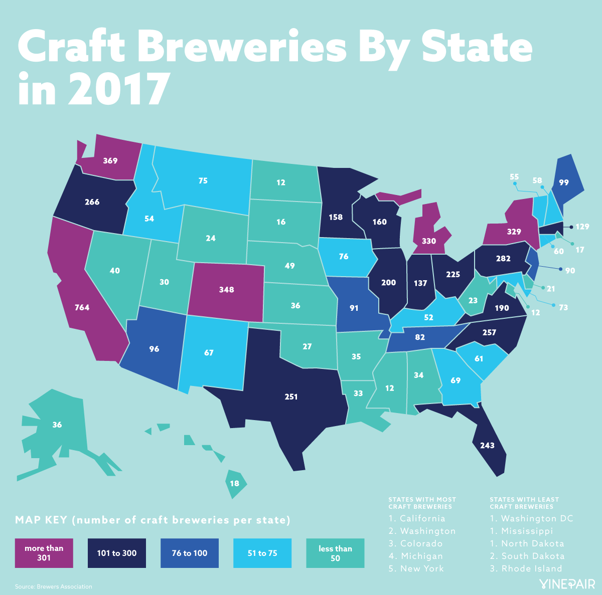 Craft Breweries By State in 2017