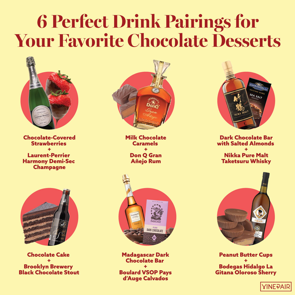 6 Perfect Drink Pairings for Chocolate