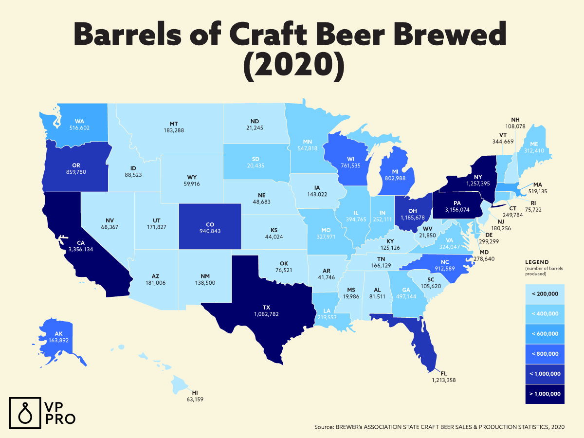 The States That Produced the Most Craft Beer in 2020